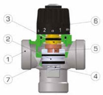 Выбираем надежный трехходовой клапан для теплого пола: виды и особенности правила подключения